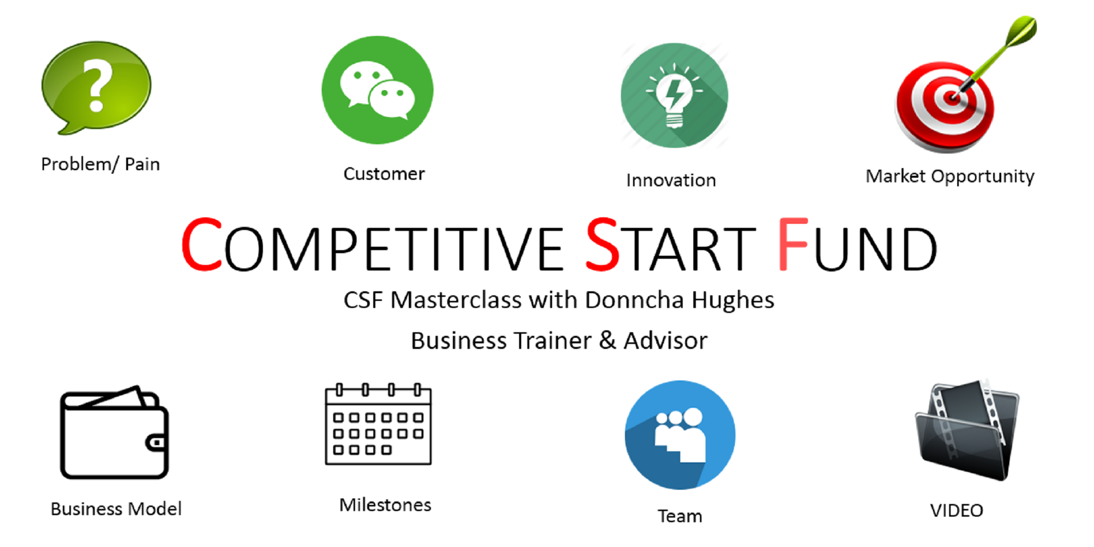 Competitive Start Fund Masterclass