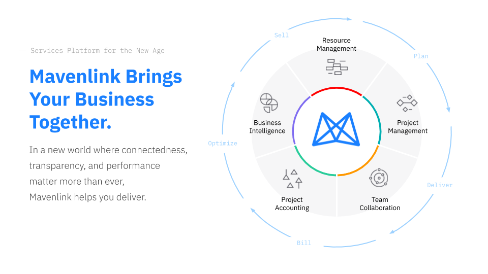 Achieving Agility and Operational Excellence in a Connected World