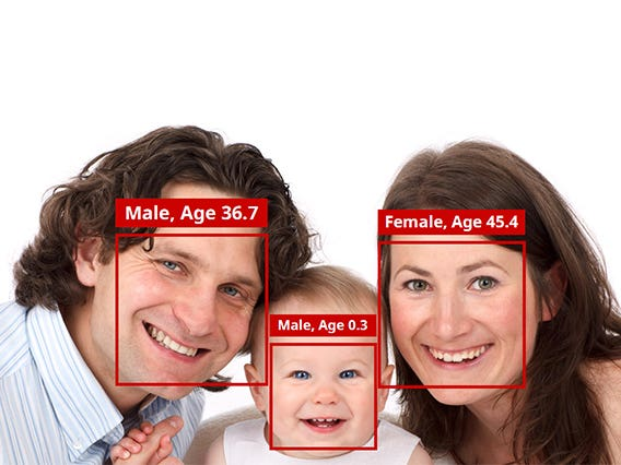 Project- Age Prediction of People from closeups of Facial Images