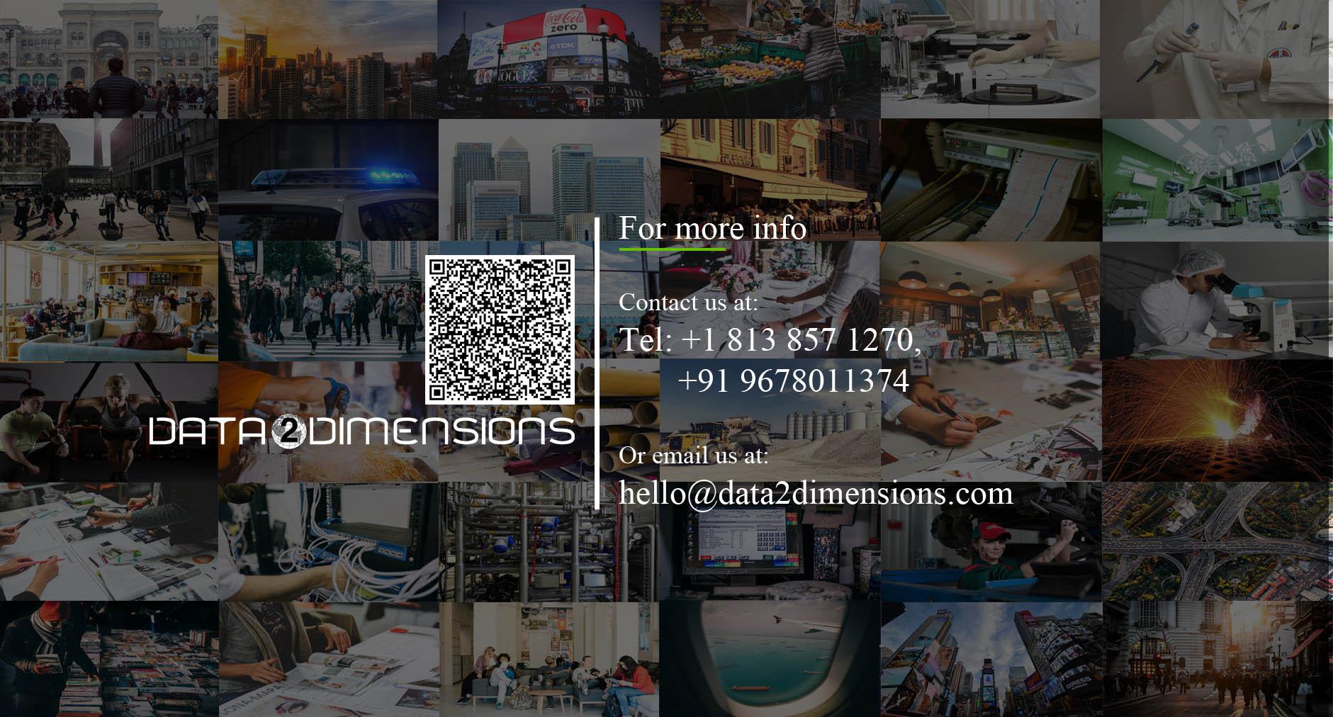 Contact Us At.