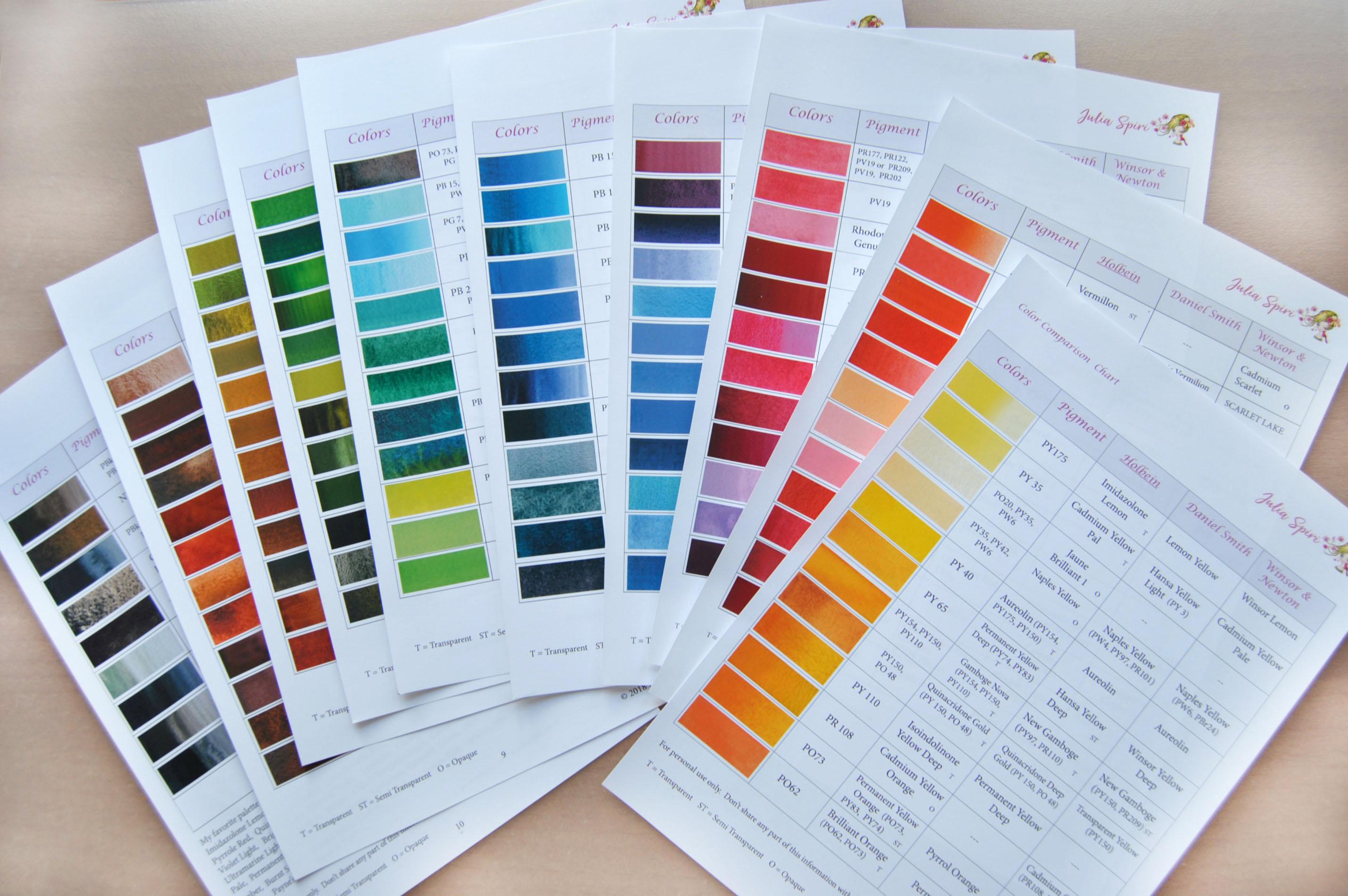Color Comparison Chart