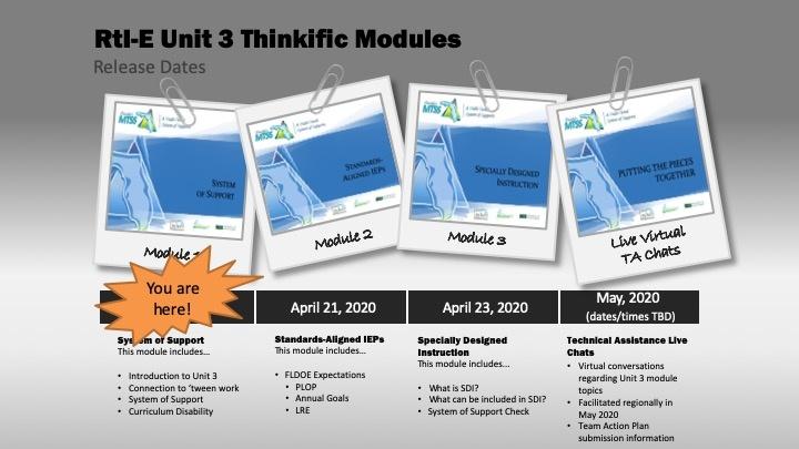 RtI-E Cohort 2 Unit 3 - Module 1 Introduction