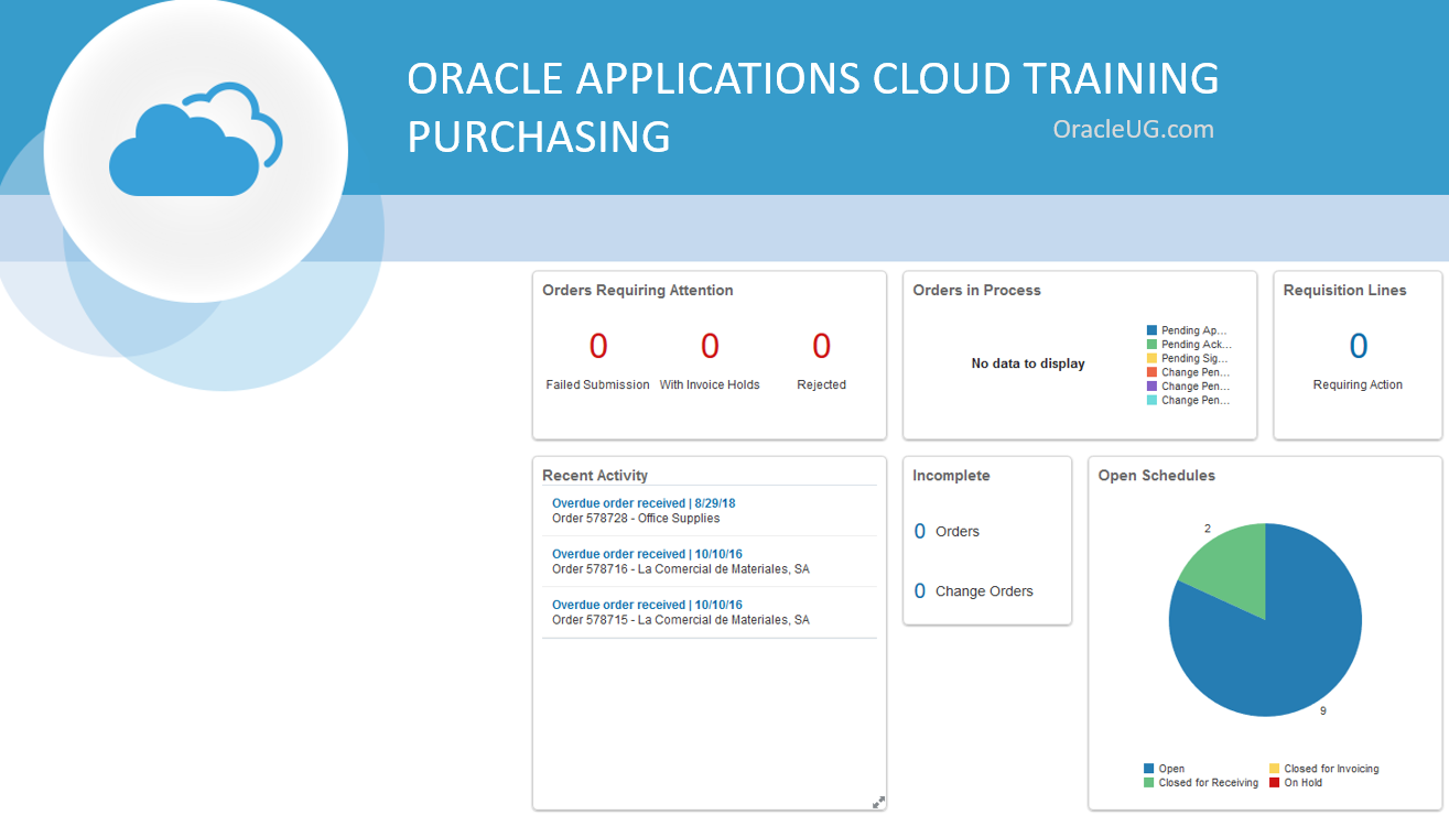 Oracle Cloud Applications - Purchasing