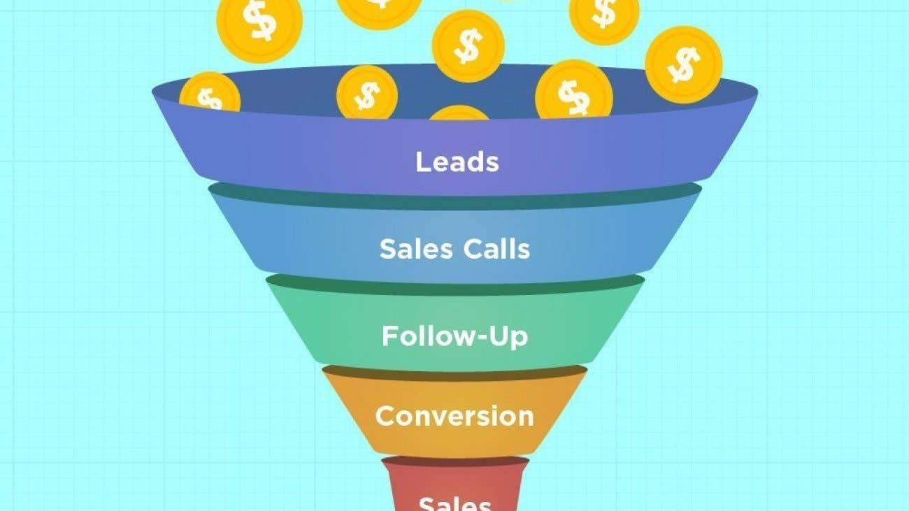 How to Use Blogging to Generate Leads