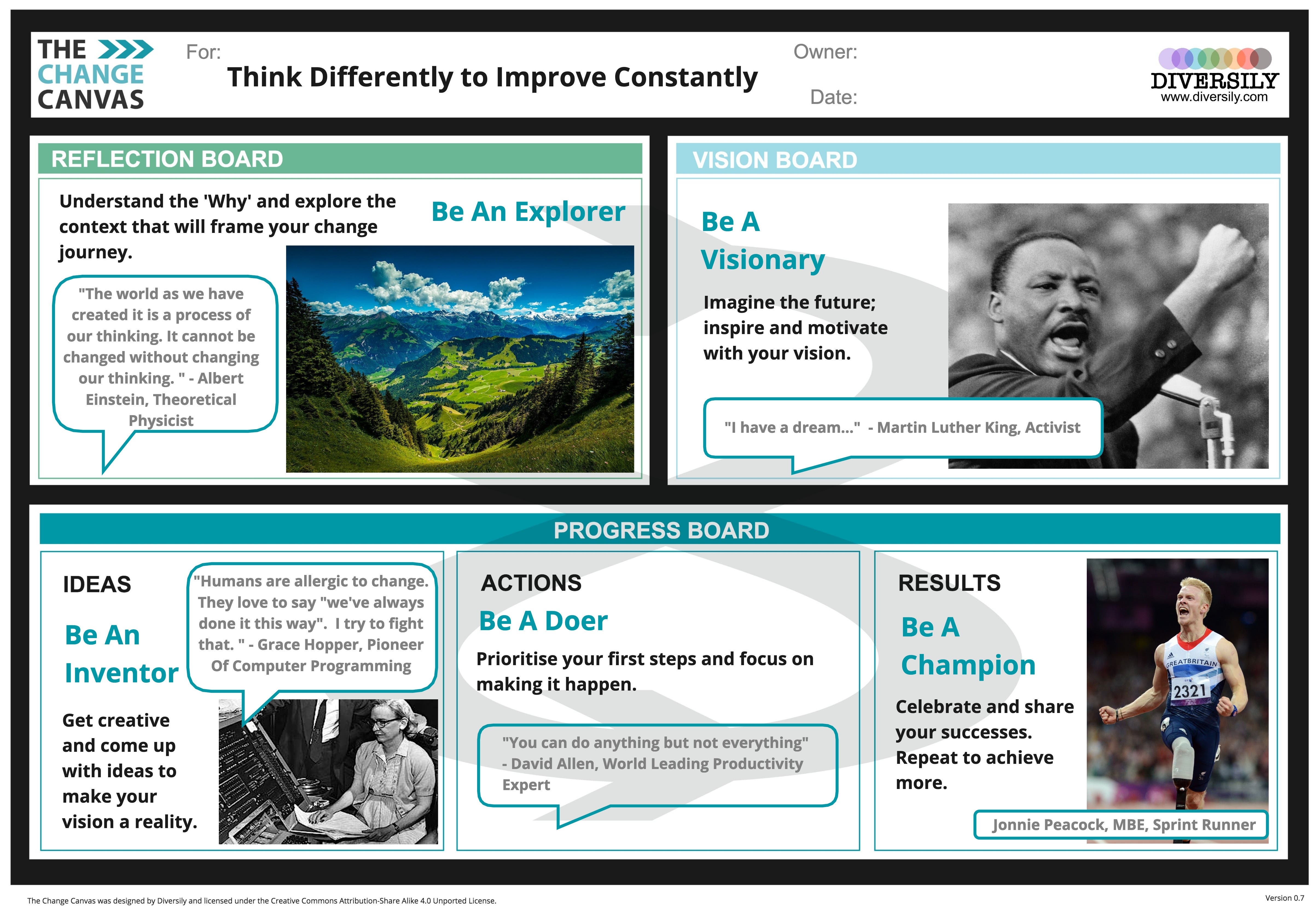 The Change Canvas