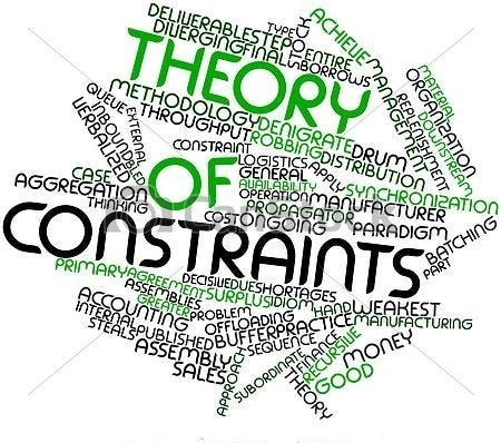 Core of Theory of Constraints