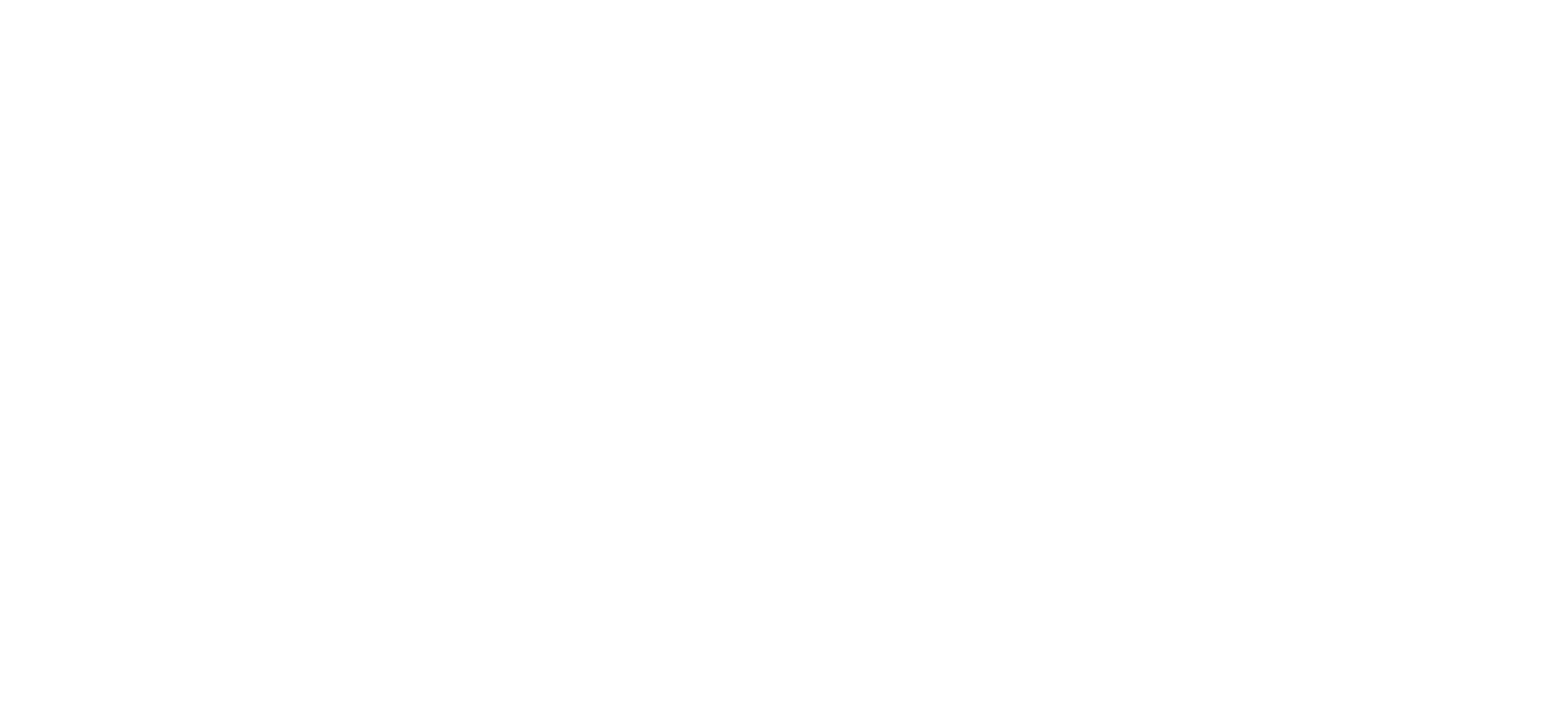 Sales Academy Online Courses