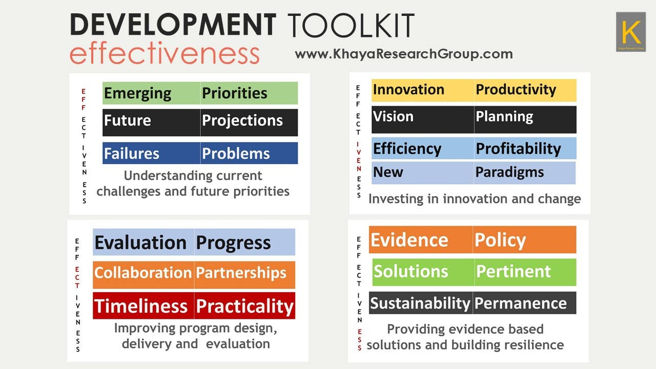 Access expert tools and training on development effectiveness