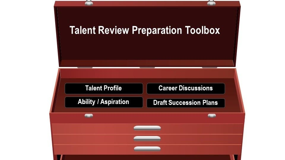 Project Step 7: Talent Tools, Including the 9-Box and Talent Profile