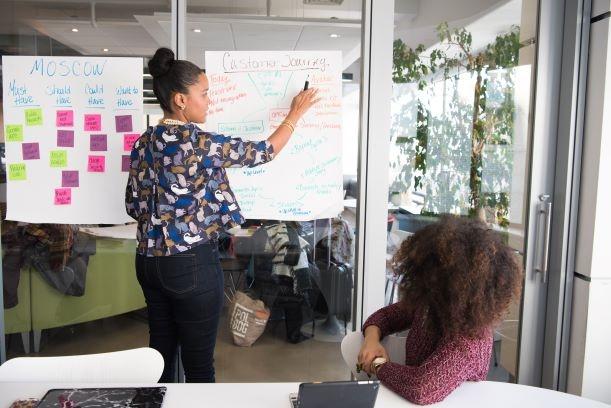 Step 2: Business Model Design