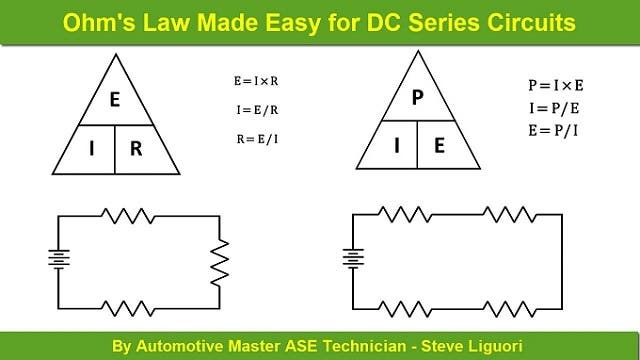 Ohms Law Made Easy for Series Circuits
