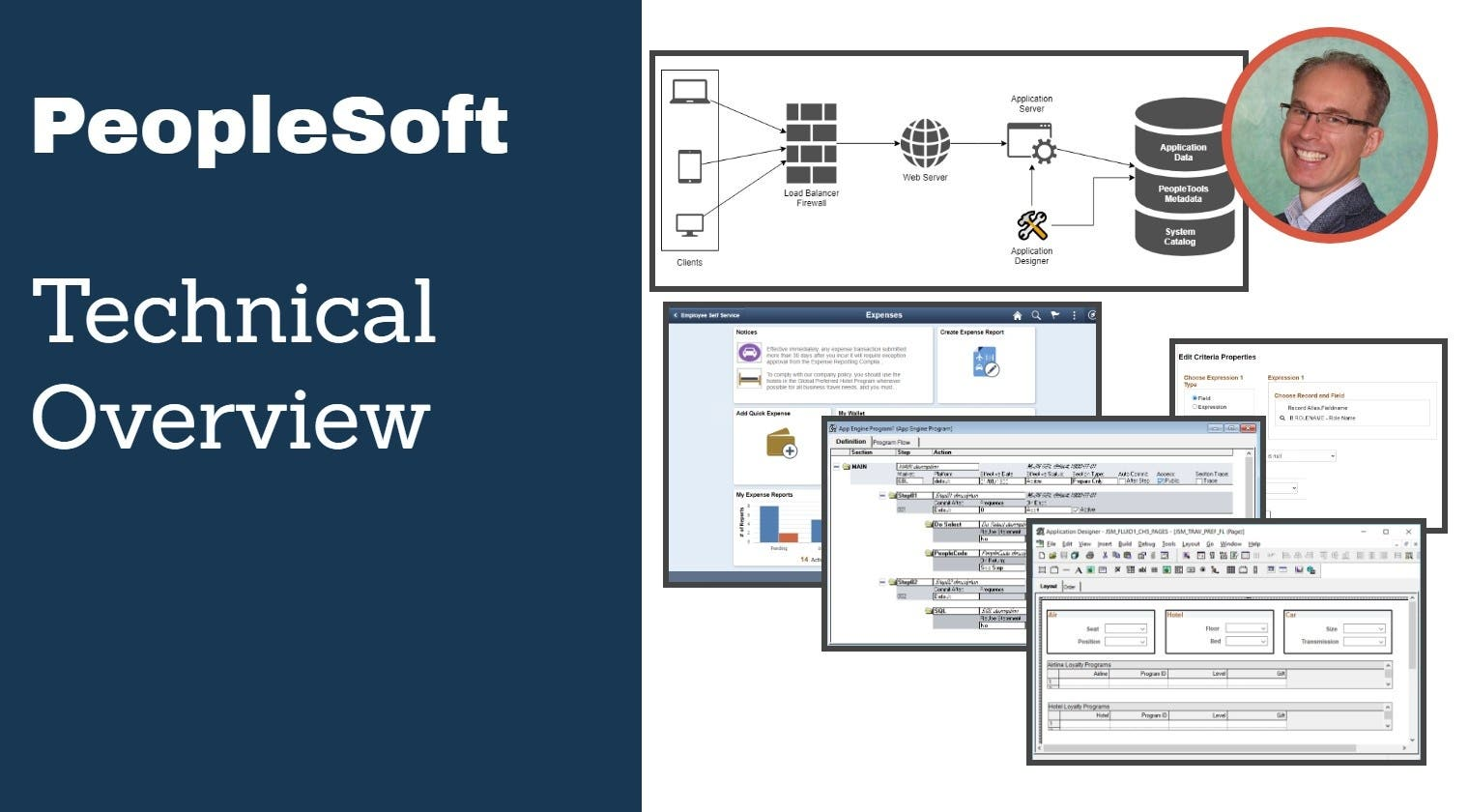 PeopleSoft Technical Overview