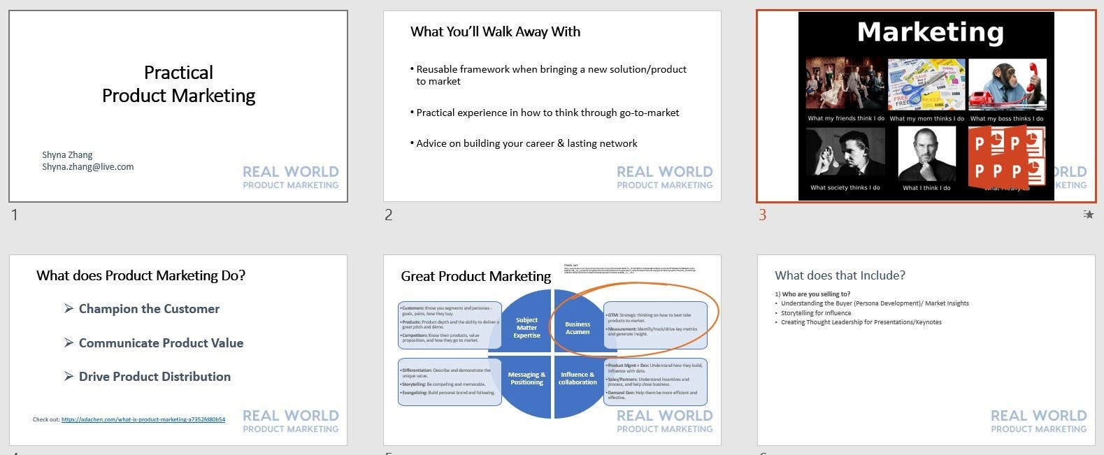 The Entire Real World Product Marketing Academy