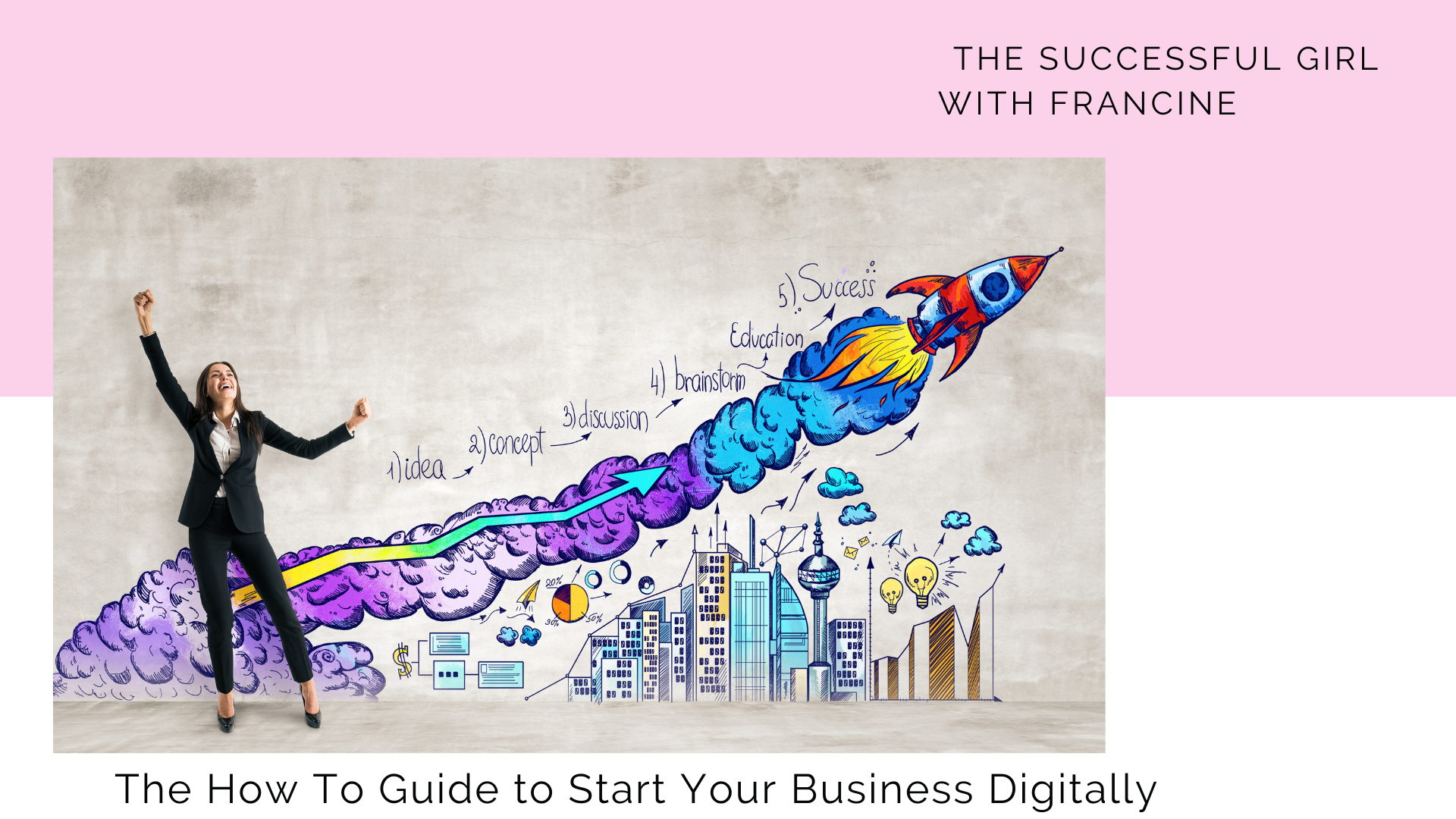 Create, Brand, Launch  - Starting your business Digitally on a Budget