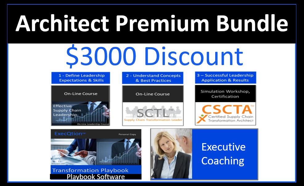 Architect Premium Bundle