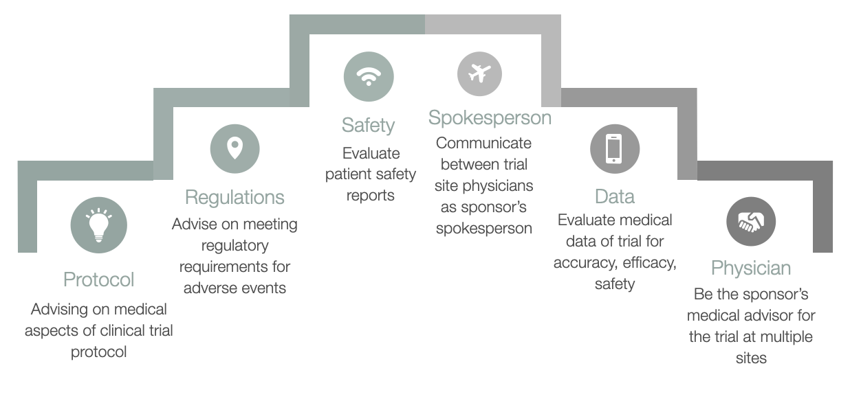 What is a medical monitor in clinical research