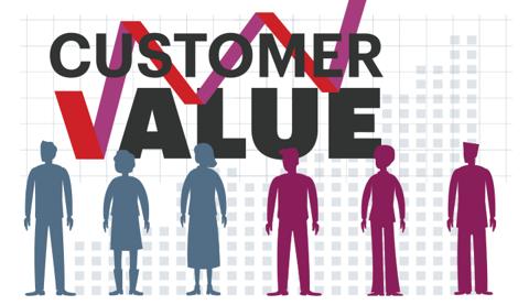 ITIL® 4 Drive Stakeholder Value