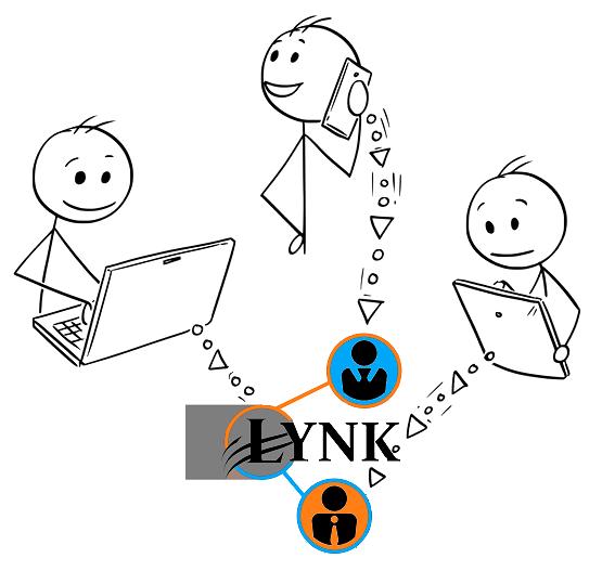 LYNK Wholesaling