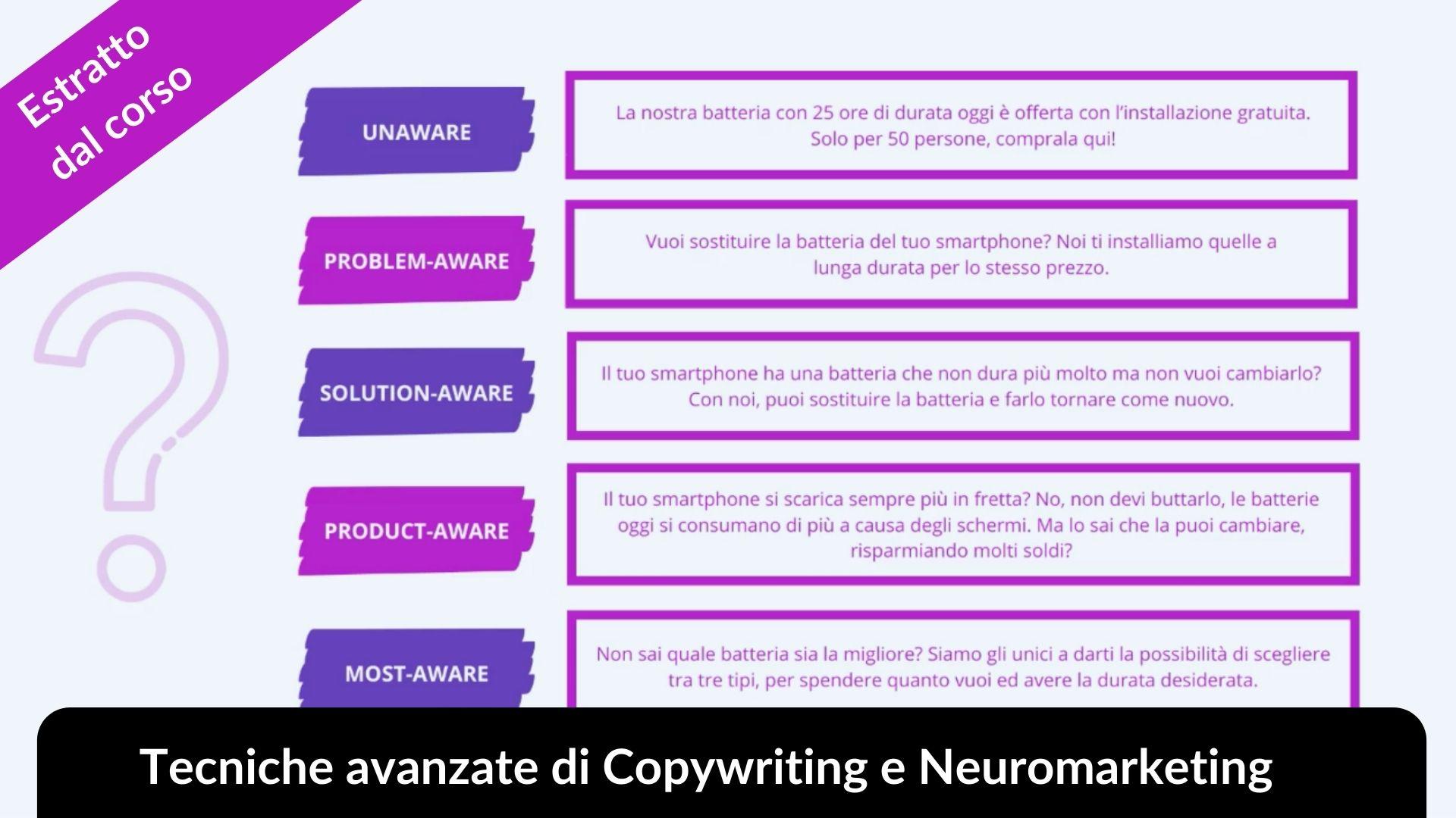 Estratto dal corso online su copywriting persuasivo, impara ad essere persuasivo grazie alla voice of customer.