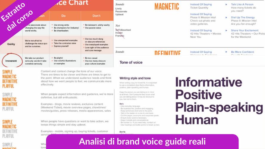 Estratto dal corso su Tono di Voce, analisi di brand voice guide reali