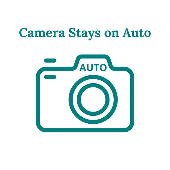Graphic of camera on auto. Caption reads Camera Stays on Auto