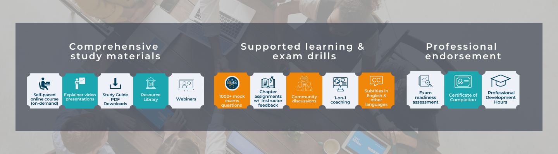 ECBA CCBA CBAP CBA certification exam training course - Agora Insights