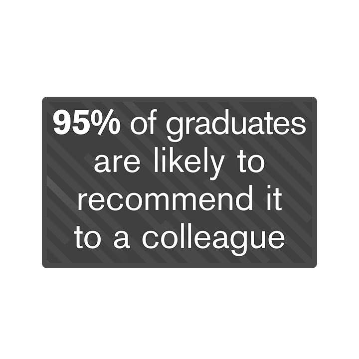 TV Masters: 95% of graduates are likely to recommend it