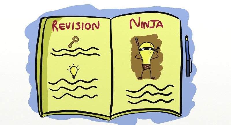 Notes/Videos (Courses)