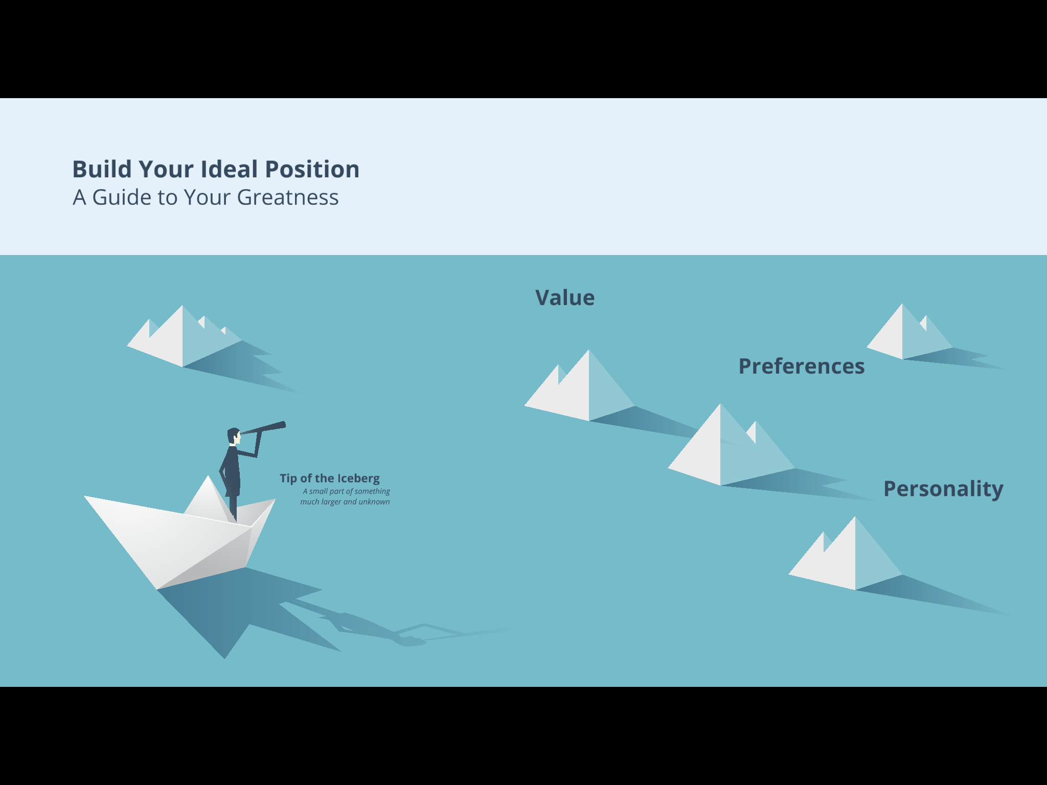 Build Your Ideal Position