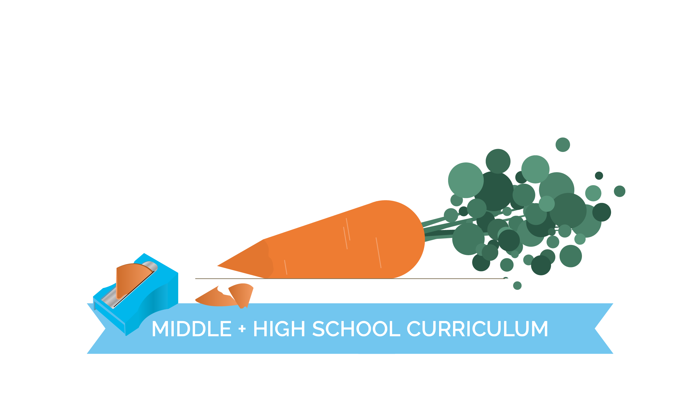 Middle and High School Nutrition