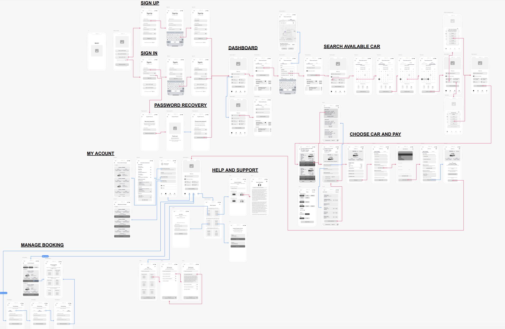 interaction design course ux design