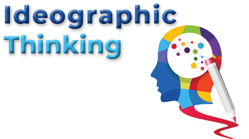 Ideographic Thinking