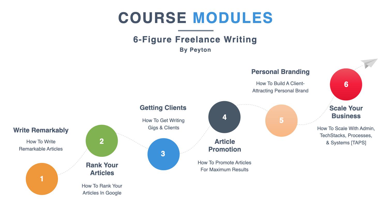 course module image