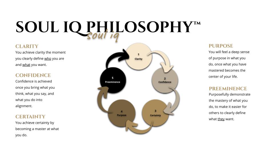 Soul Iq Philosophy™