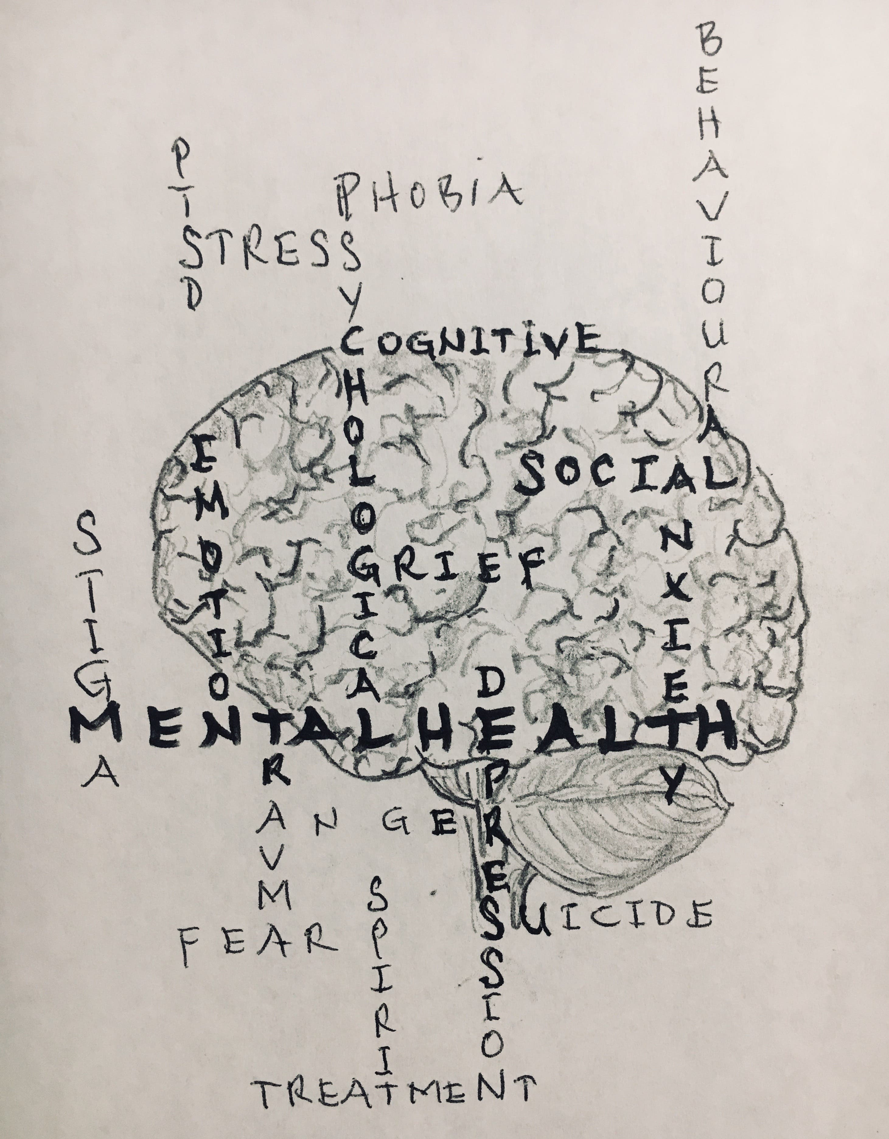 Image of Mental Health issues on a Brain, and Beans.