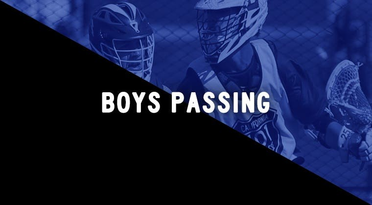 Boys Passing Drills