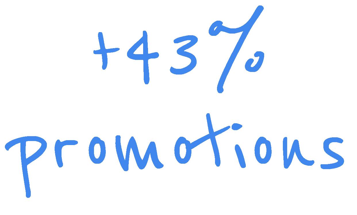 plus 43% promotions