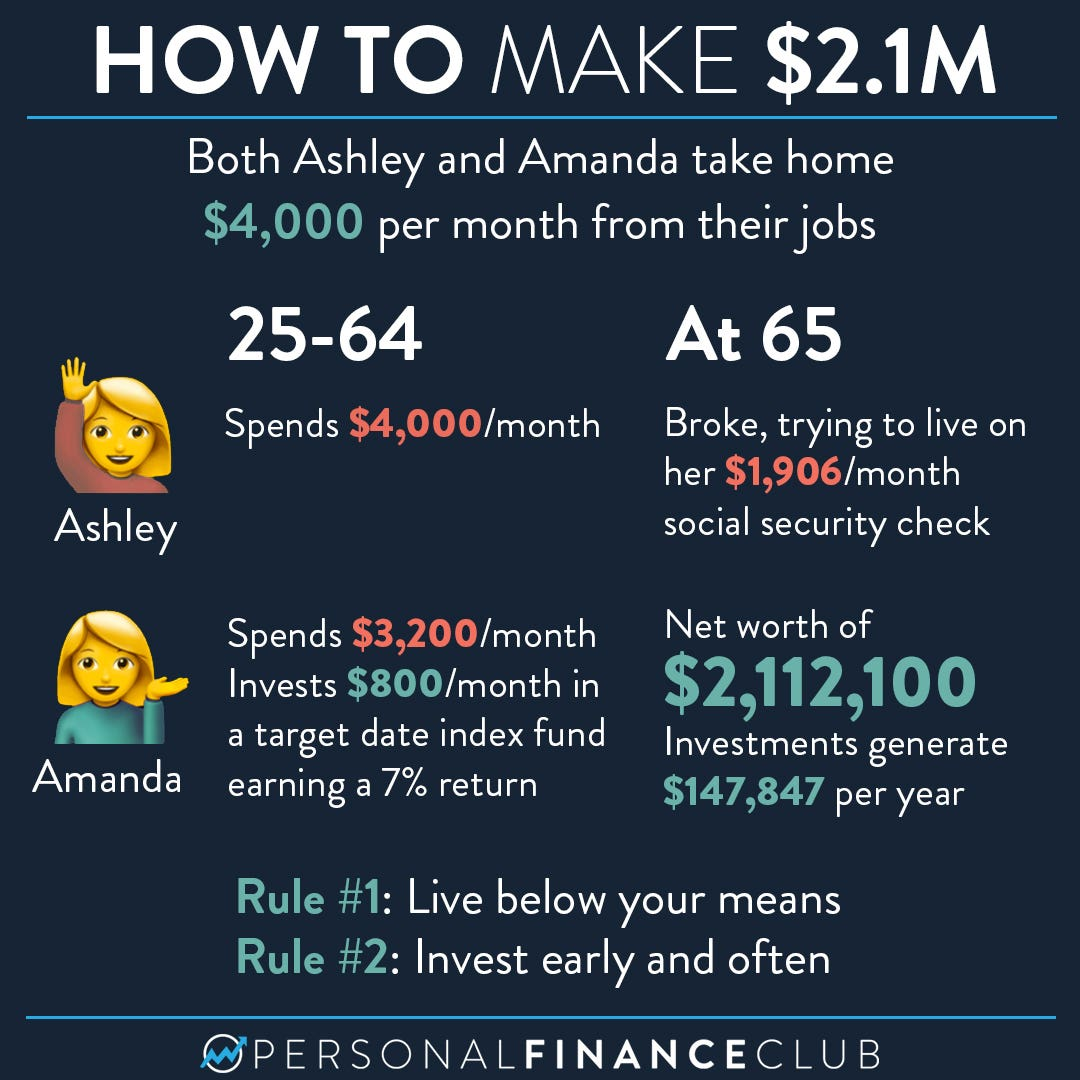 Ashley vs Amanda: How to make $2.1M