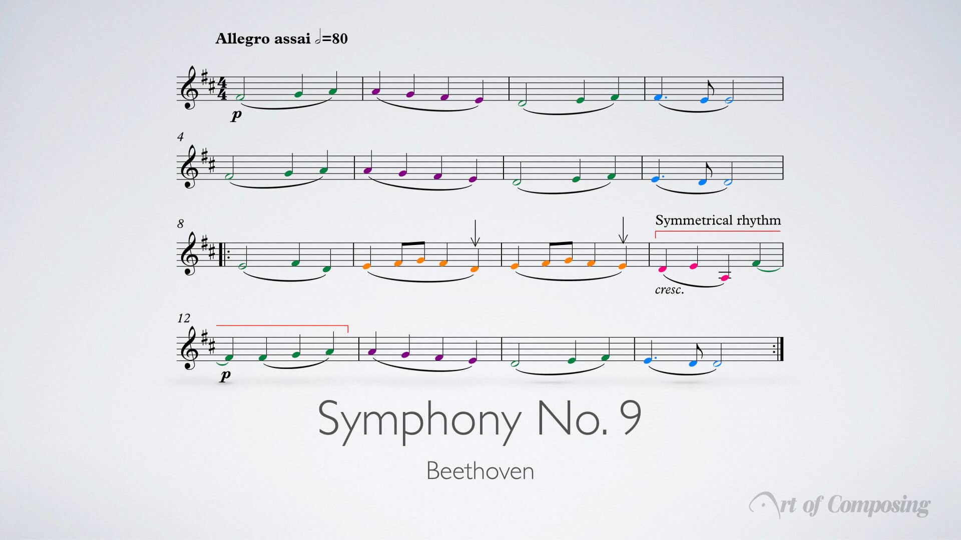 Learn the Techniques of the Greatest Composers