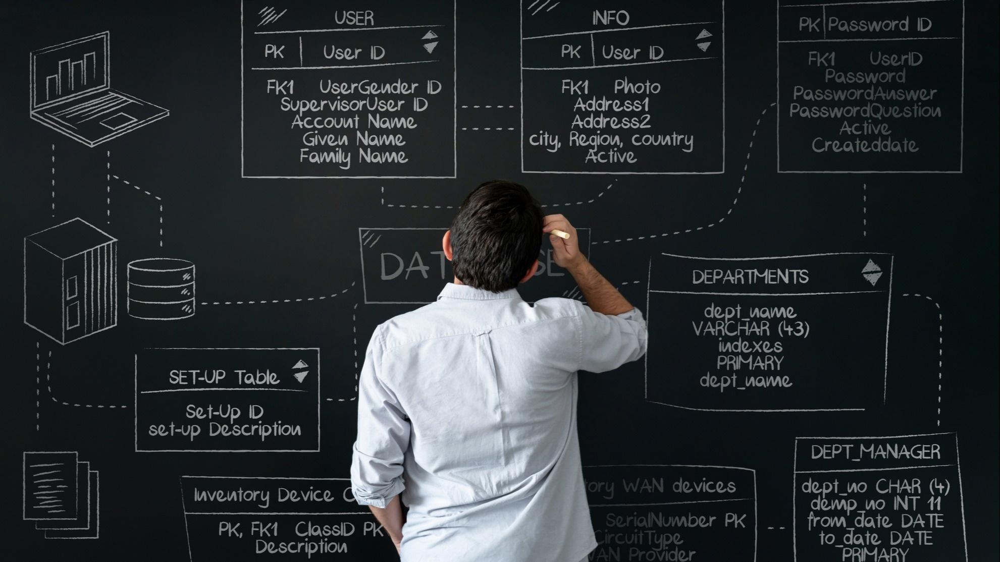 UX Writing: o que é e por onde começar