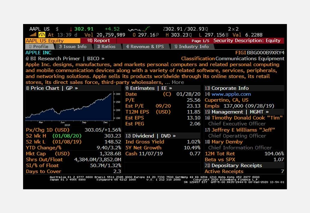 Bloomberg Essentials thumbnail