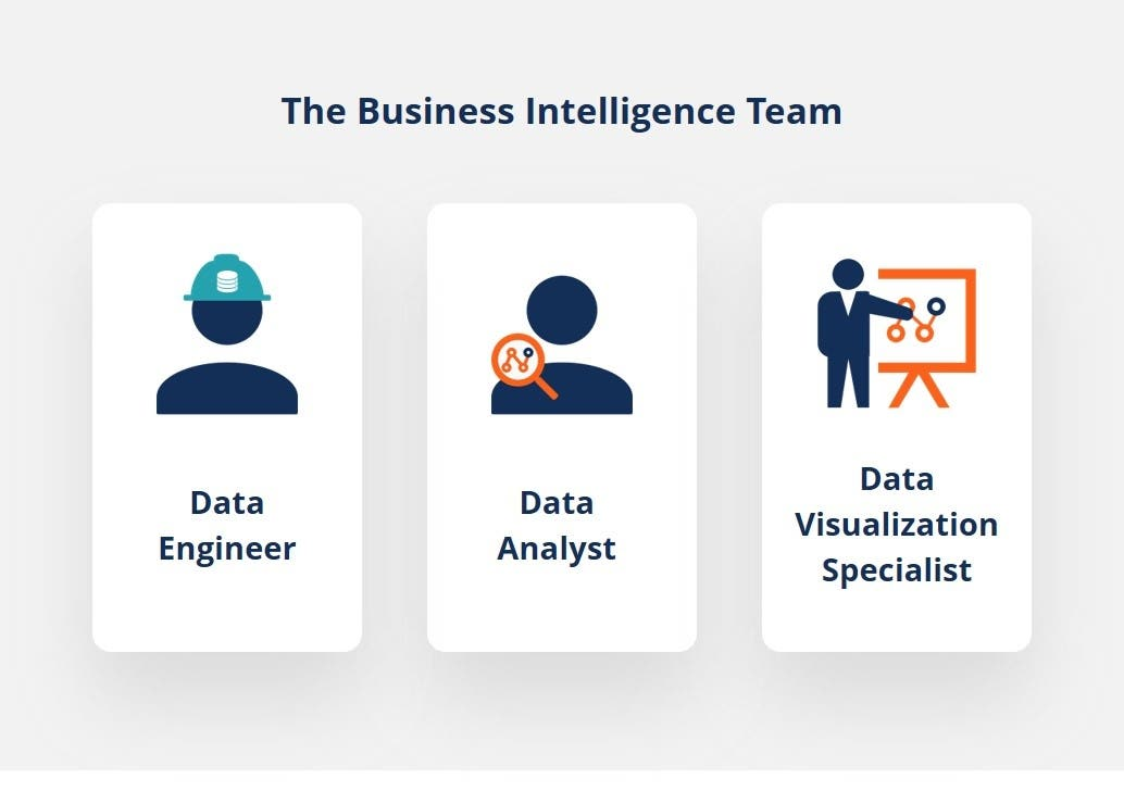 Introduction to Business Intelligence thumbnail