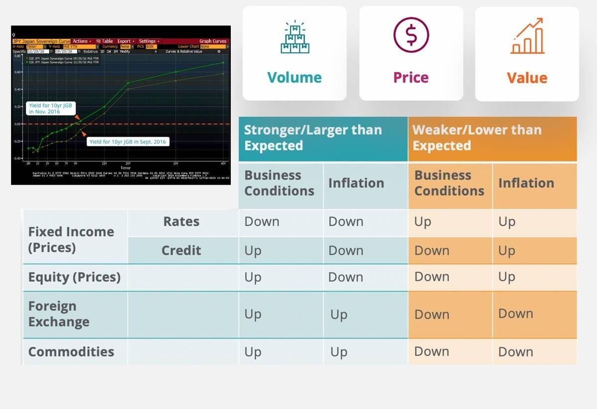 Economics for Capital Markets thumbnail