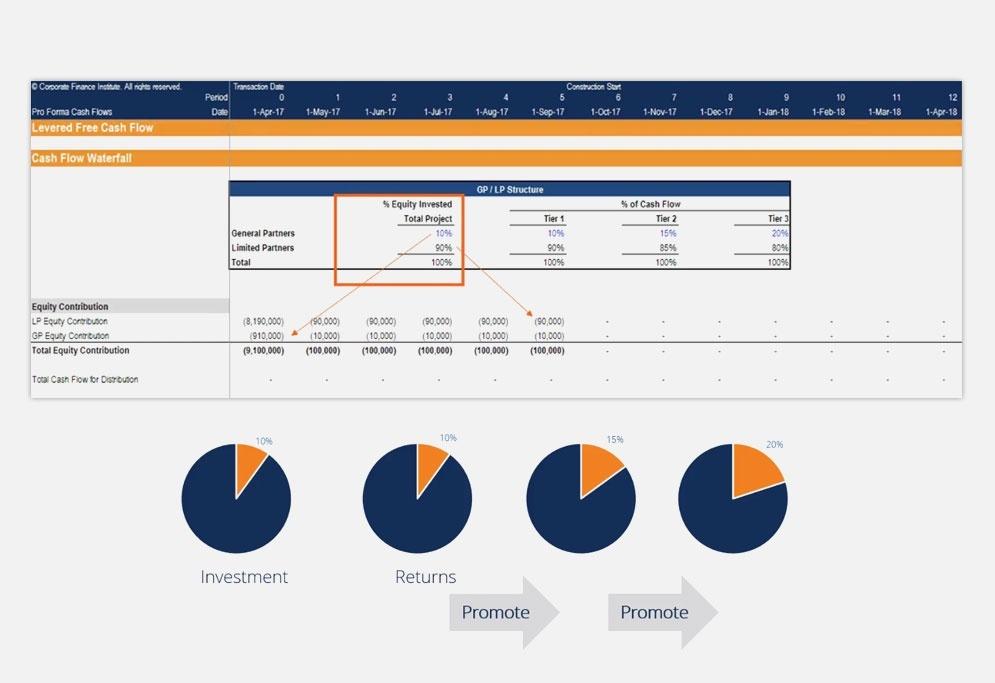 Real Estate Financial Modeling thumbnail