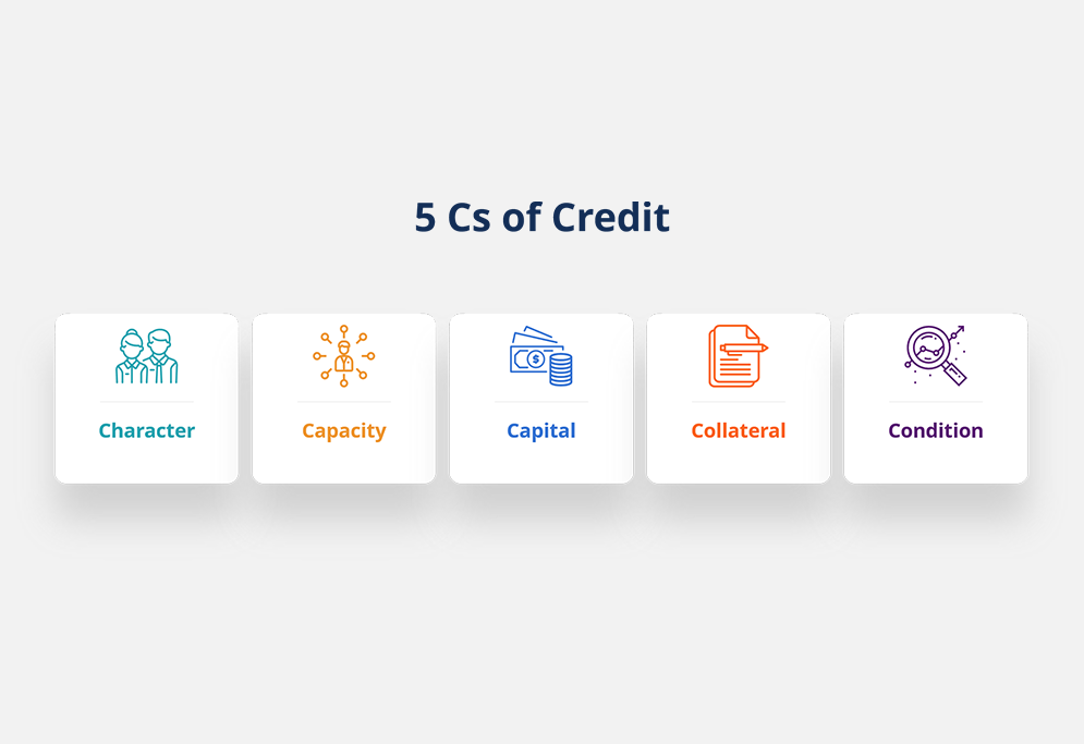 5 Cs of Credit thumbnail
