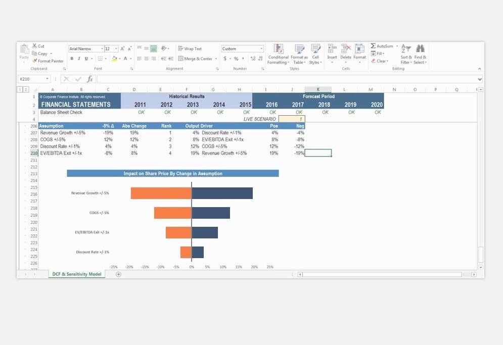 Scenario & Sensitivity Analysis in Excel thumbnail