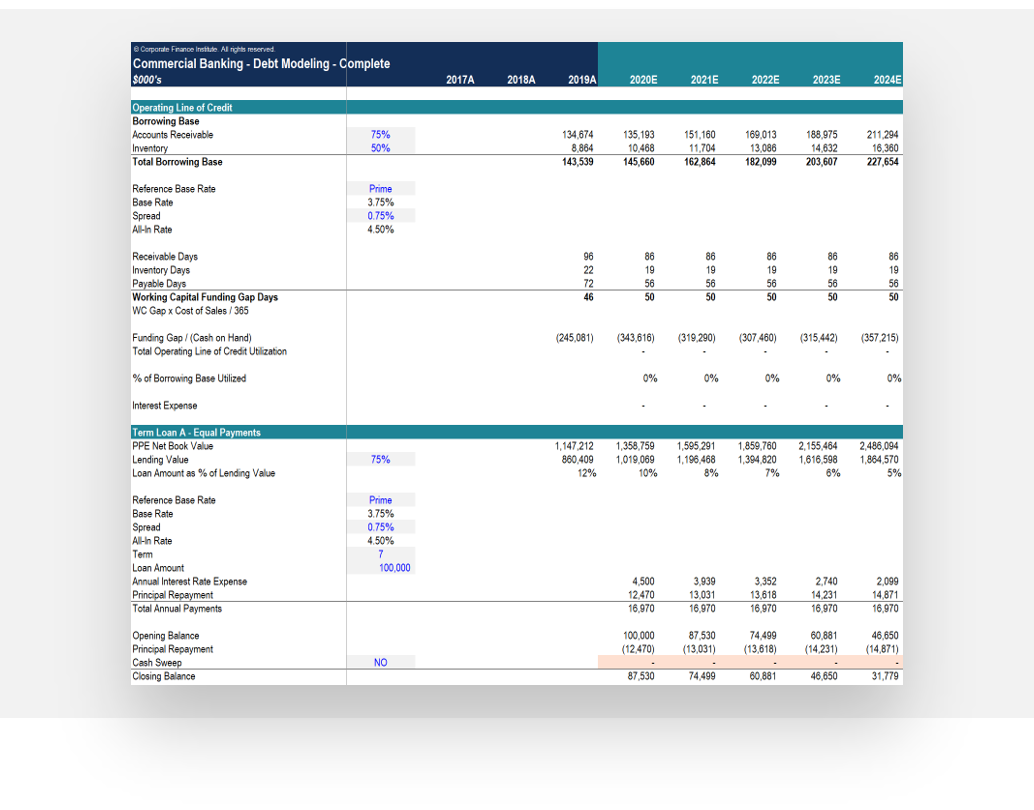 Commercial Banking - Debt Modeling thumbnail