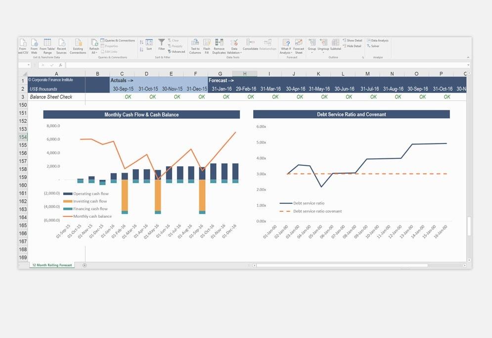 FP&A Monthly Cash Flow Forecast Model thumbnail