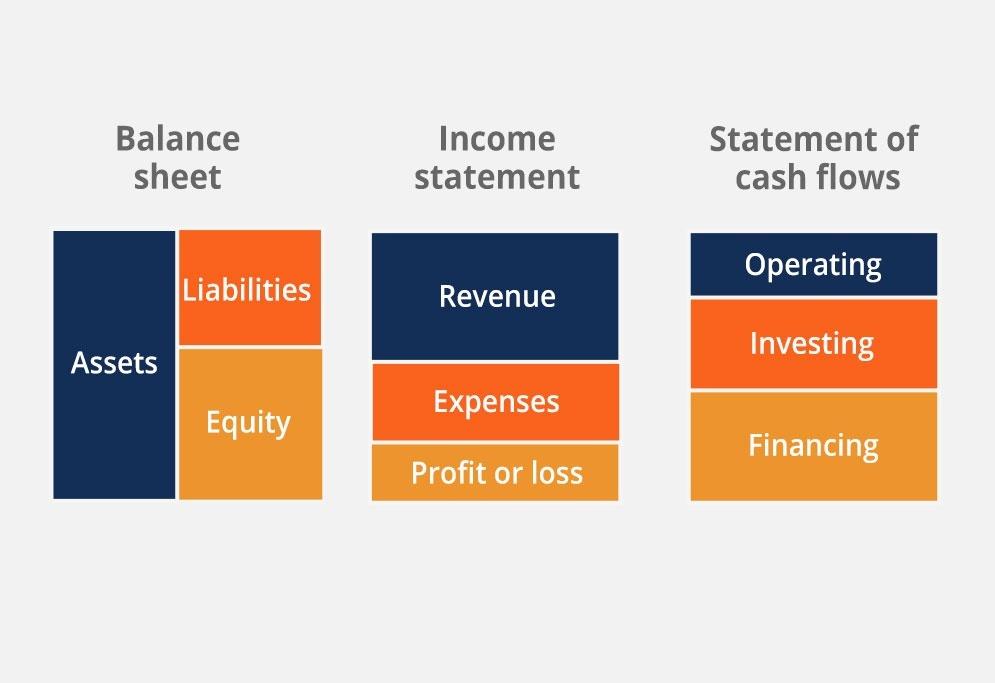 Accounting Fundamentals thumbnail