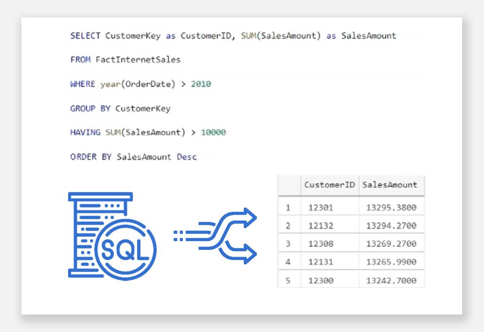 SQL Fundamentals thumbnail